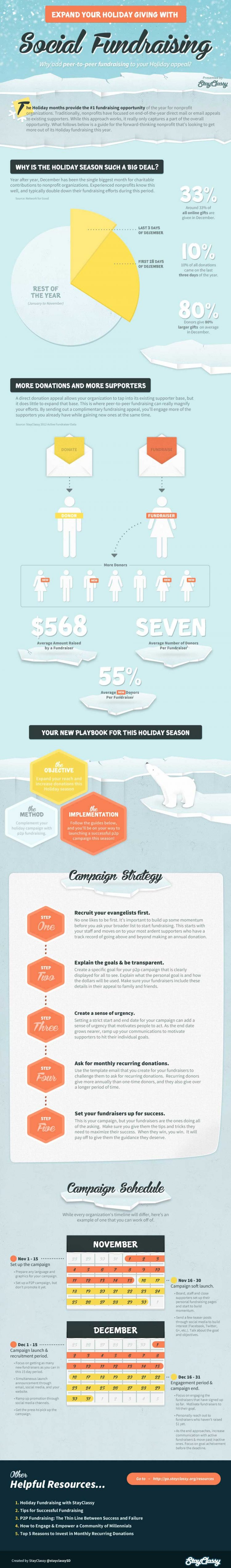 peer to peer holiday fundraising infographic