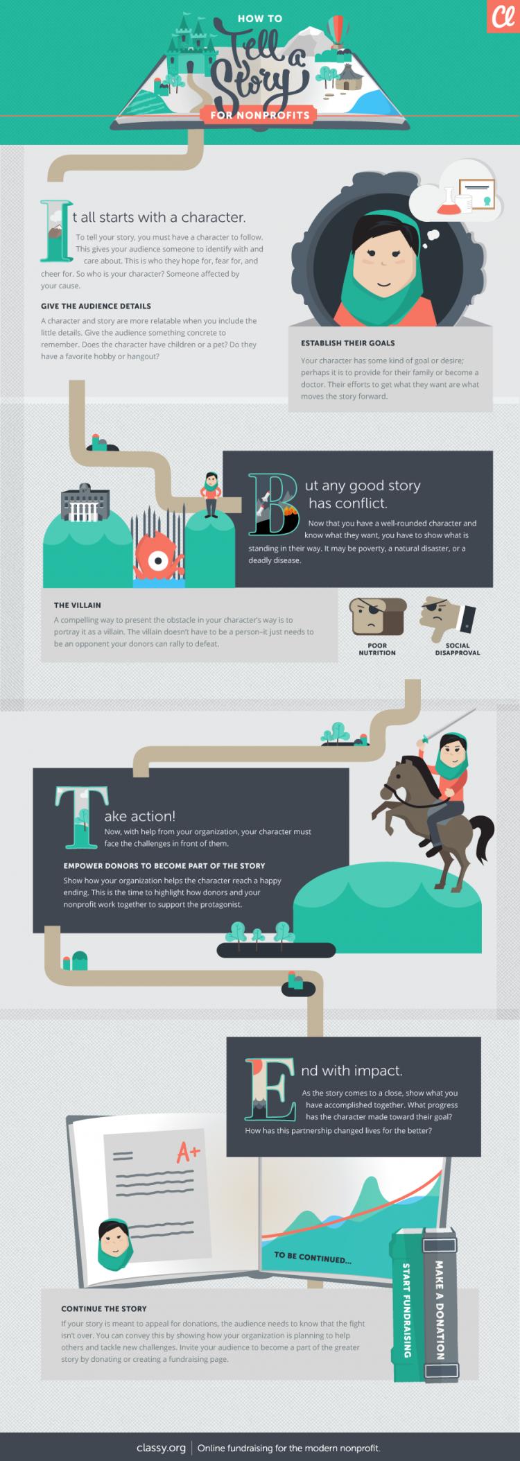 Nonprofit storytelling infographic