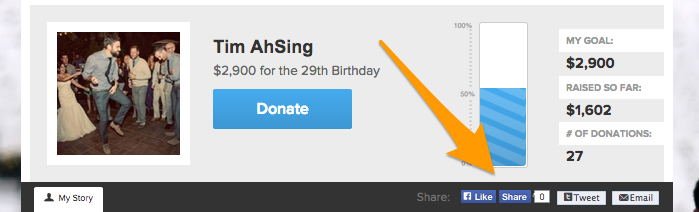 Personal Fundraising Page Share Features