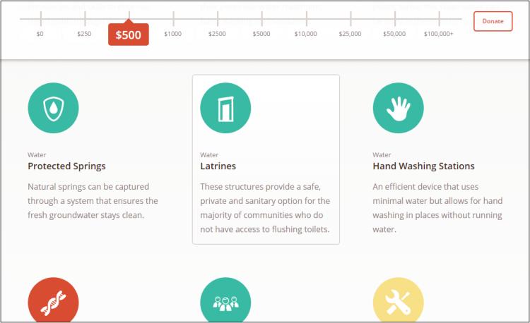 top nonprofit websites blood water