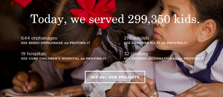 top nonprofit websites Splash
