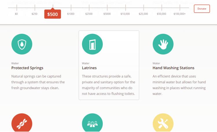 nonprofit website feature Blood Water