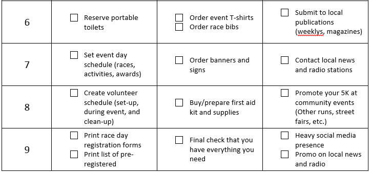 charity run walk event plan