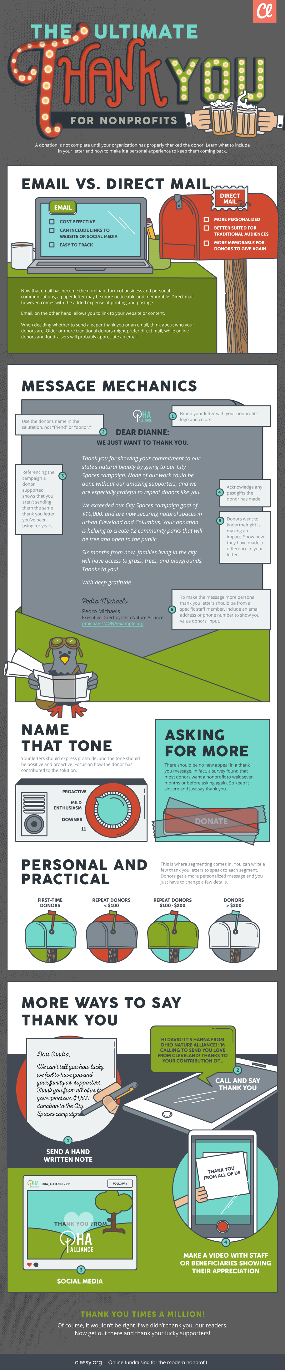 Infographic The Ultimate Thank You For Nonprofits Classy