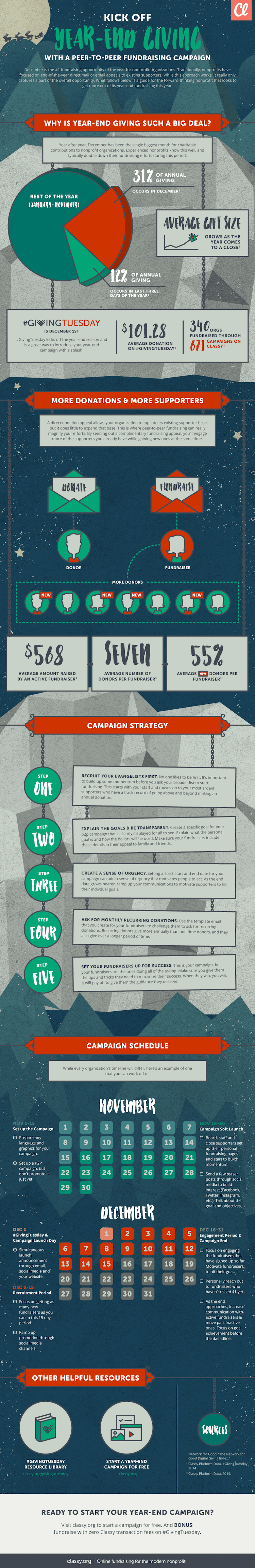 year-end campaign infographic