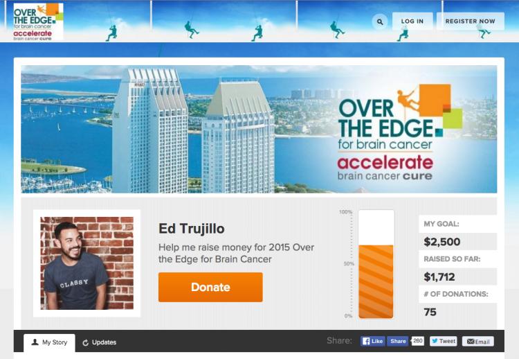 Over the Edge P2P Campaign