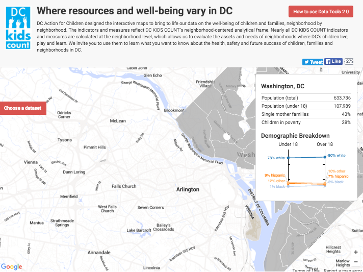 DC Action for Children, DC Kids Count Data Tools 2.0