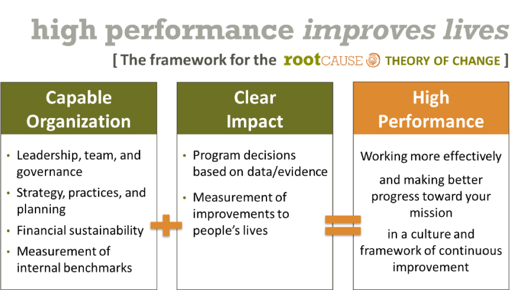 high performance working components and framework This free management essay on analysis of the conceptual frameworks of high performance working conceptual frameworks of high performance components.