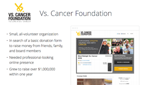 webinar slide vs cancer
