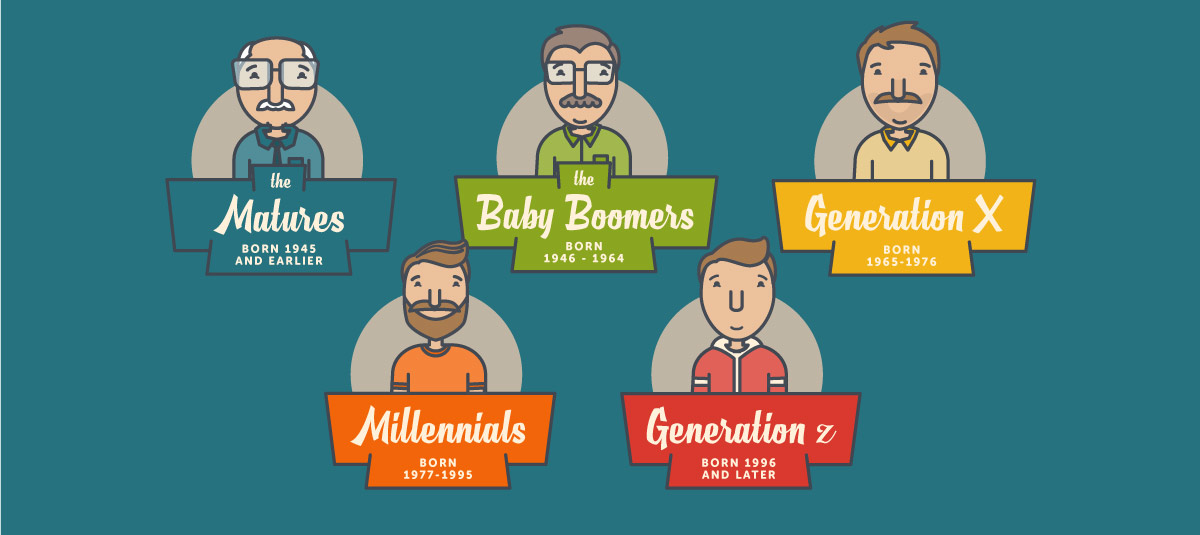 the differences from one generation to The whys and hows of generations research at the center of the pew research center's mission is a commitment to measuring public attitudes on key issues and documenting differences in attitudes between demographic and political groups.