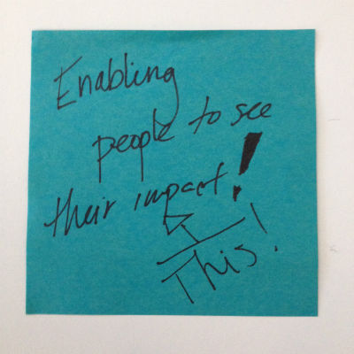 show impact post-it note