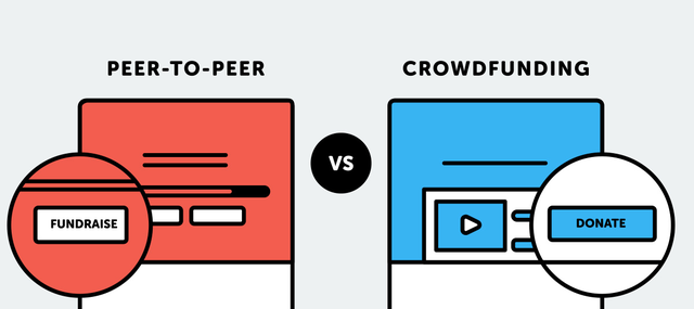 Image juxtaposing a peer-to-peer fundraising pages and a crowdfunding page