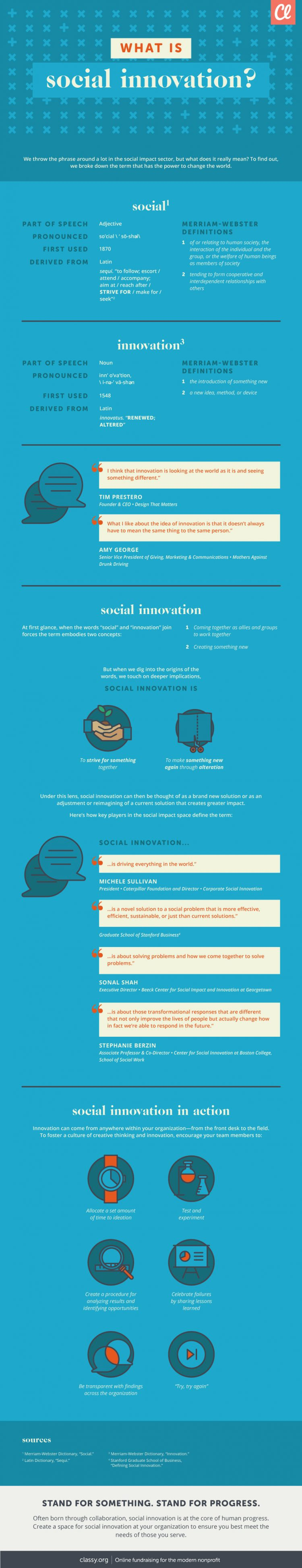Social Innovation Definition Infographic