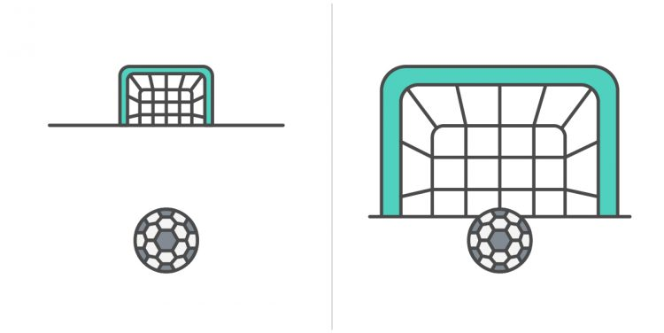 goal proximity illustration