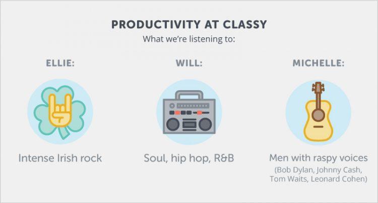 Classy content marketing team music