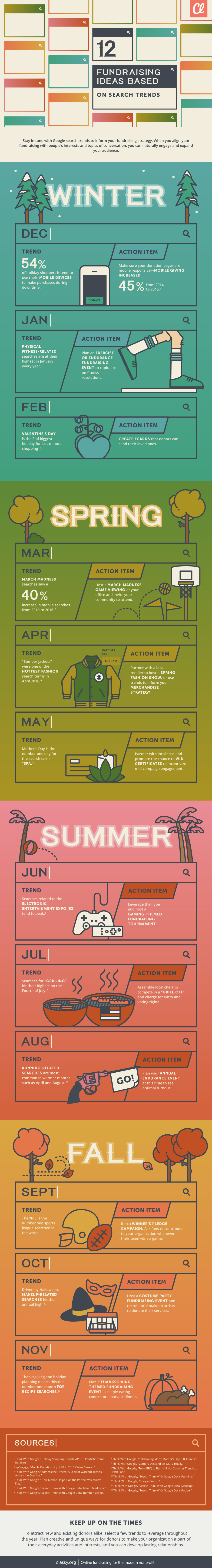 seasonal search trends infographic