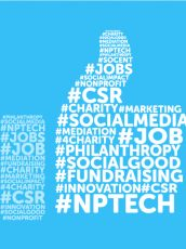 Nonprofit Hashtag word cloud