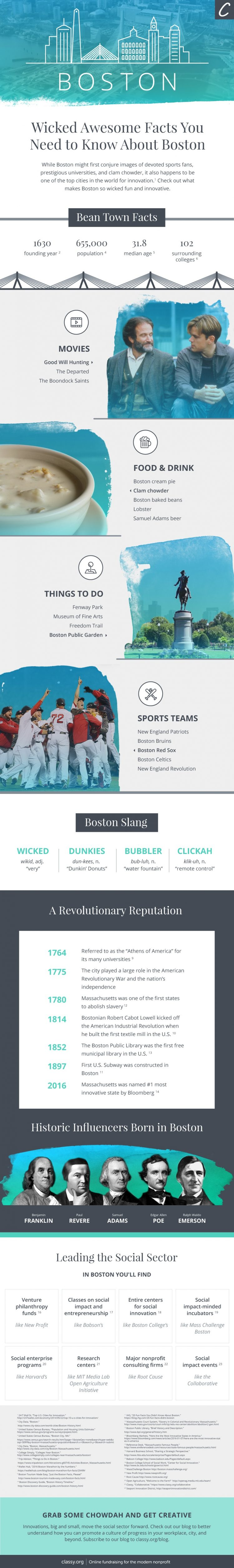 Boston Facts Infographic
