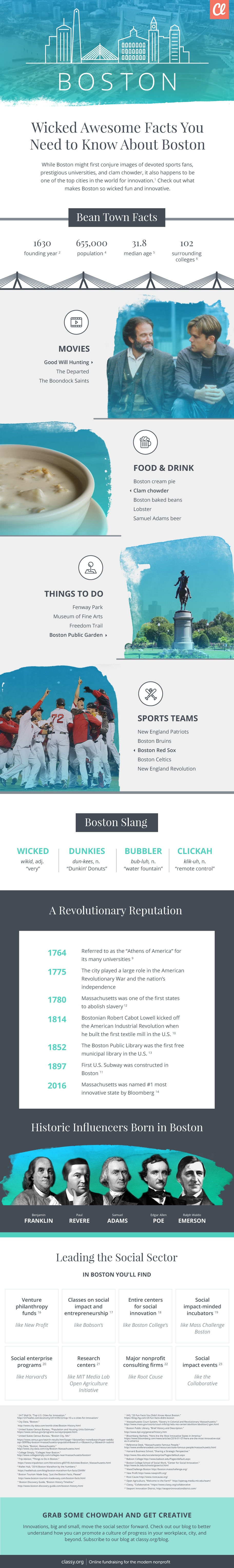 Facts About Boston Infographic