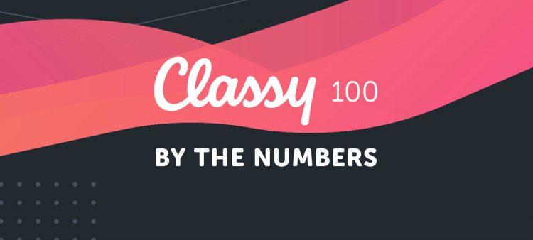 Classy 100 blog header