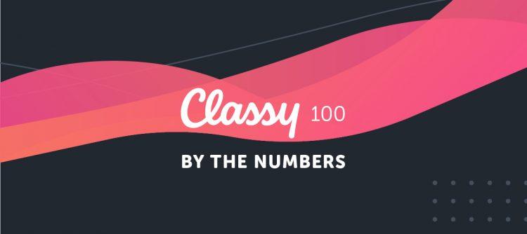 Classy 100 infographic header