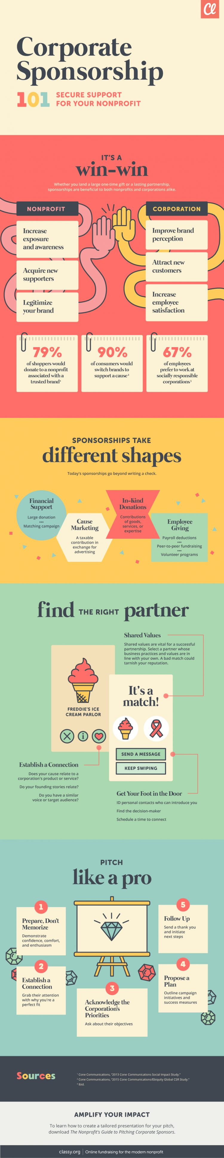 corporate sponsorships infographic