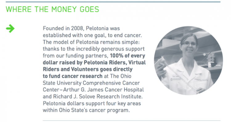 pelotonia cycling event donations