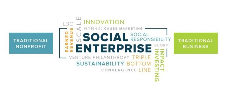 social impact definition for social enterprise