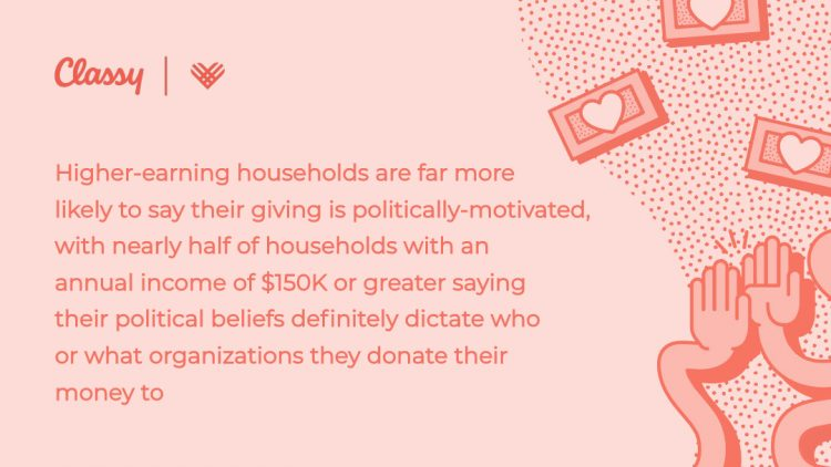 giving tuesday statistic