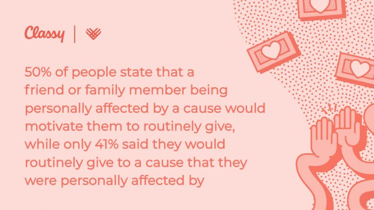 donation motivation