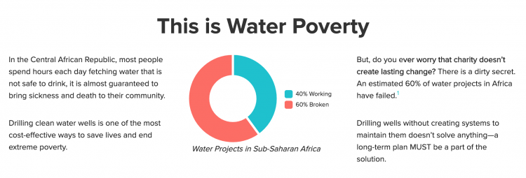water for good graphic