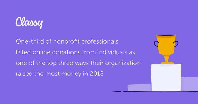 top ways organizations raised money 2018