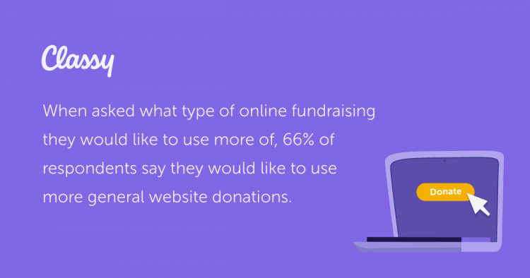 nonprofits want more website donations stat
