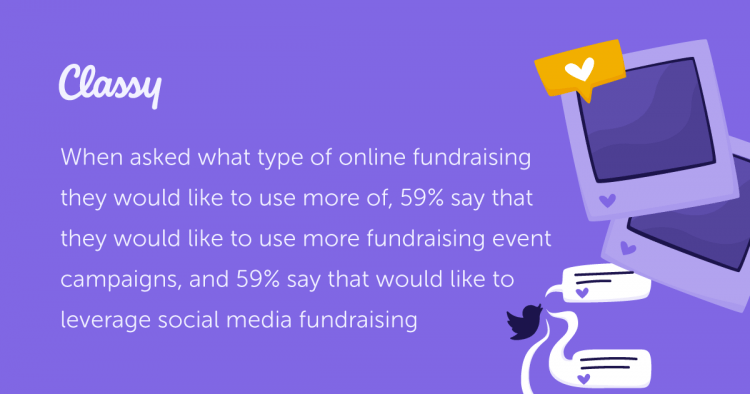 types of fundraising to try 2018