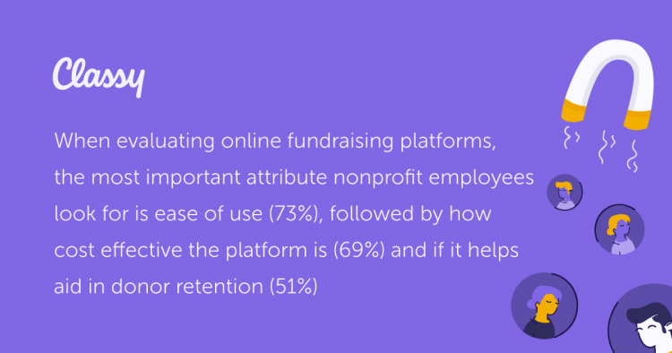 online fundraising platform top attributes