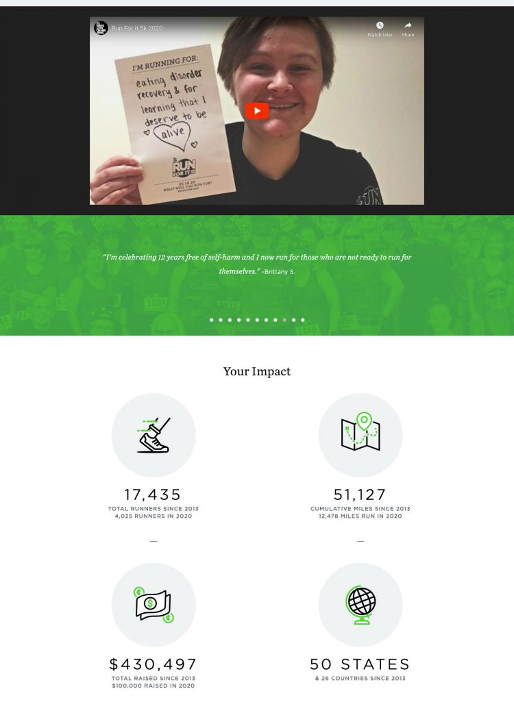 TWLOHA's Run For It 5K campaign featuring impact metrics