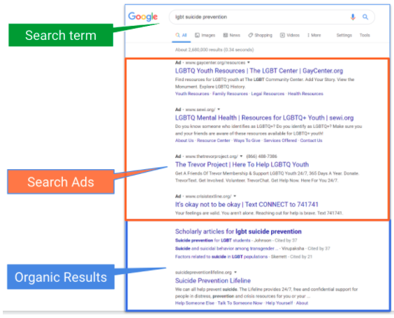 google ad search for lgbt suicide prevention
