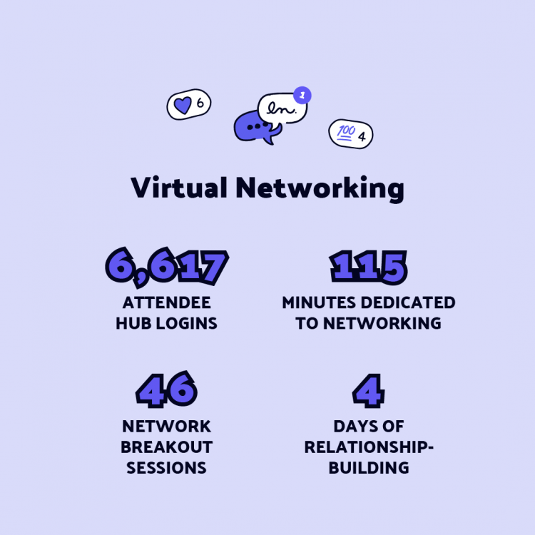 virtual networking at a nonprofit event