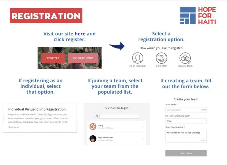 registration example in fundraisers toolkit