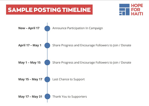sample posting timeline in fundraisers toolkit