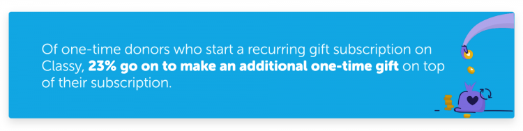 recurring giving statistic