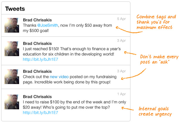 Series of Twitter posts with updates about fundraising progress