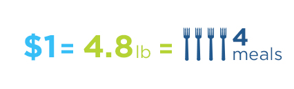million-meals-4-meals