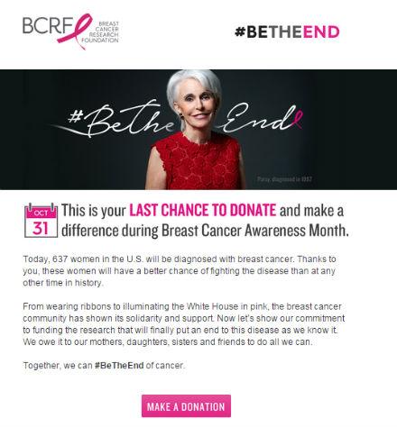 BCRF - fundraising trends