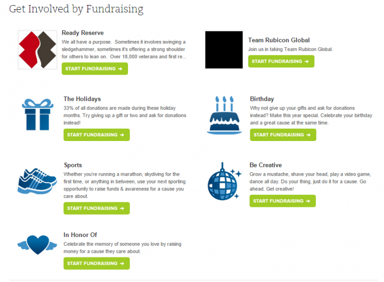 peer to peer fundraising campaigns