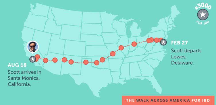 Walk Across America Map | autobedrijfmaatje on