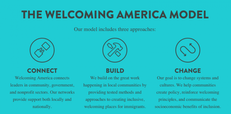 WelcomingAmerica